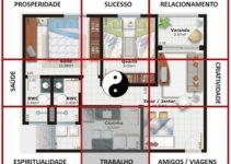 Feng Shui: O Que é – Dicas para Casa, Sala, Quarto, Banheiro…